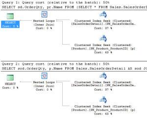 sub-query plan matches query plan