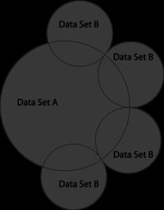 Database Fundamentals #19: JOINS - DZone Database