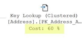 Highest Cost Operator